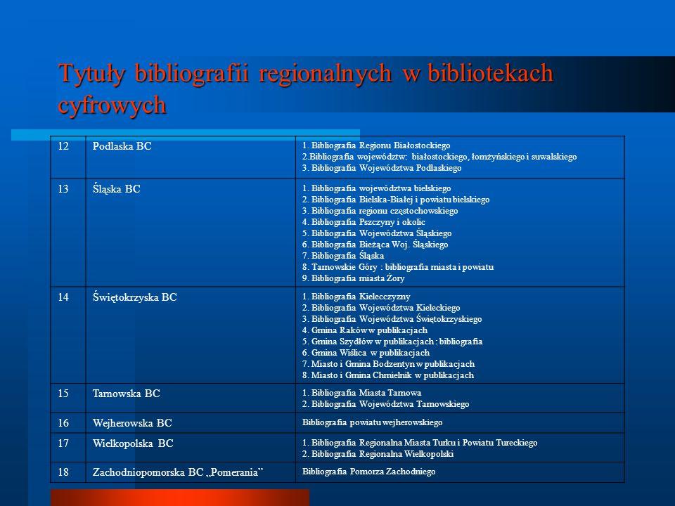 Tytuły bibliografii regionalnych w bibliotekach cyfrowych 12Podlaska BC 1. Bibliografia Regionu Białostockiego 2.Bibliografia województw: białostockie