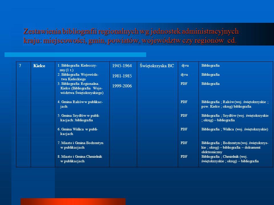 Zestawienia bibliografii regionalnych wg jednostek administracyjnych kraju: miejscowości, gmin, powiatów, województw czy regionów cd. 7Kielce 1. Bibli