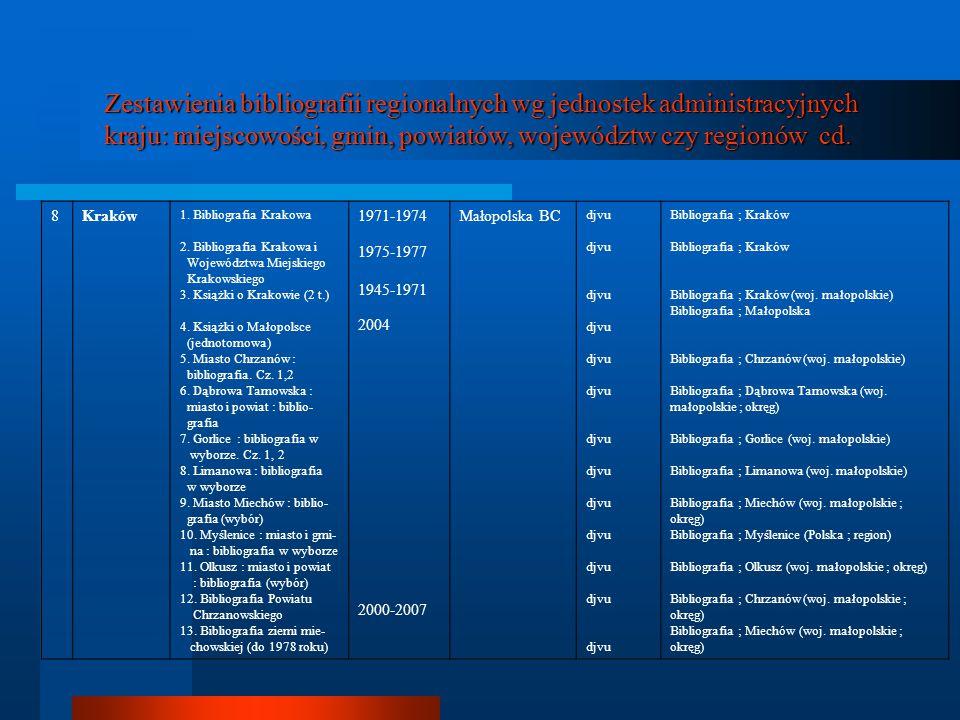 Zestawienia bibliografii regionalnych wg jednostek administracyjnych kraju: miejscowości, gmin, powiatów, województw czy regionów cd. 8Kraków 1. Bibli