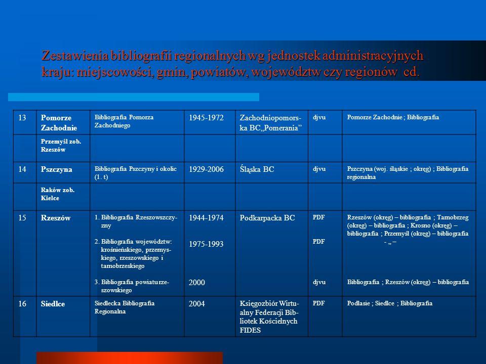 Zestawienia bibliografii regionalnych wg jednostek administracyjnych kraju: miejscowości, gmin, powiatów, województw czy regionów cd. 13Pomorze Zachod