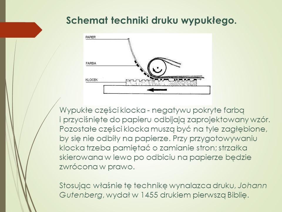 Wypukłe części klocka - negatywu pokryte farbą i przyciśnięte do papieru odbijają zaprojektowany wzór. Pozostałe części klocka muszą być na tyle zagłę