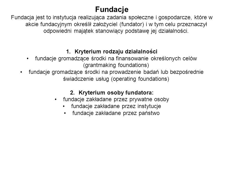 Fundacje Fundacja jest to instytucja realizująca zadania społeczne i gospodarcze, które w akcie fundacyjnym określił założyciel (fundator) i w tym celu przeznaczył odpowiedni majątek stanowiący podstawę jej działalności.