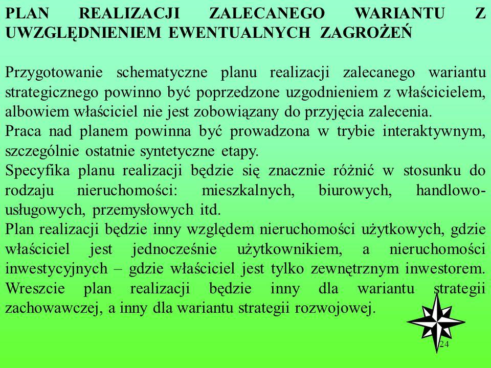 124 PLAN REALIZACJI ZALECANEGO WARIANTU Z UWZGLĘDNIENIEM EWENTUALNYCH ZAGROŻEŃ Przygotowanie schematyczne planu realizacji zalecanego wariantu strategicznego powinno być poprzedzone uzgodnieniem z właścicielem, albowiem właściciel nie jest zobowiązany do przyjęcia zalecenia.