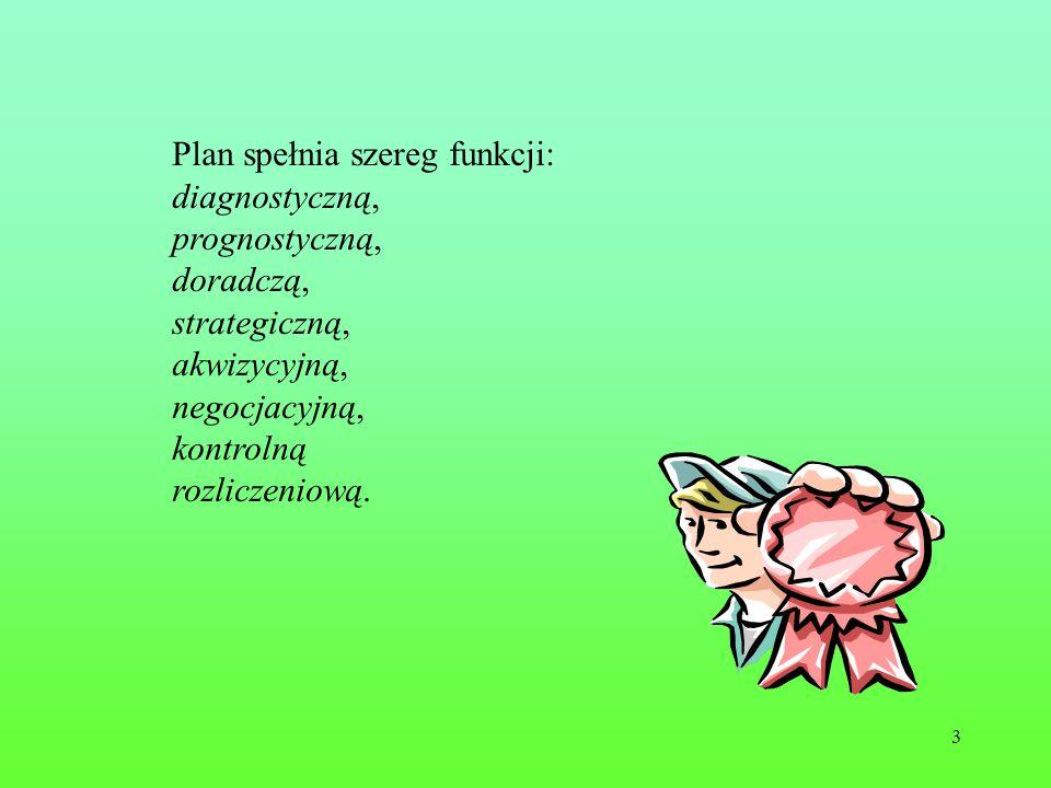 3 Plan spełnia szereg funkcji: diagnostyczną, prognostyczną, doradczą, strategiczną, akwizycyjną, negocjacyjną, kontrolną rozliczeniową.
