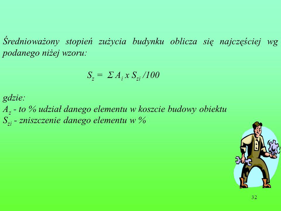 32 Średnioważony stopień zużycia budynku oblicza się najczęściej wg podanego niżej wzoru: S z = Σ A i x S zi /100 gdzie: A z - to % udział danego elementu w koszcie budowy obiektu S zi - zniszczenie danego elementu w %