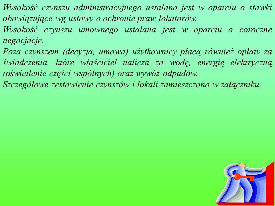 44.Wysokość czynszu administracyjnego ustalana jest w oparciu o stawki obowiązujące wg ustawy o ochronie praw lokatorów.