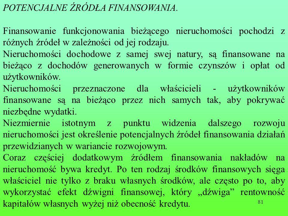 81.POTENCJALNE ŹRÓDŁA FINANSOWANIA.