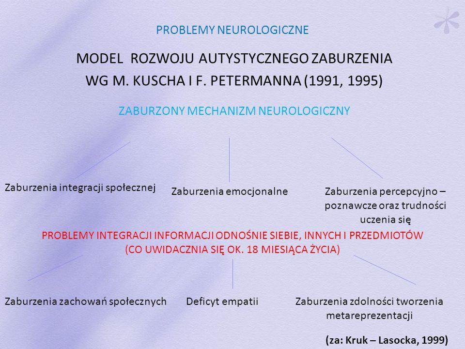 PROBLEMY NEUROLOGICZNE MODEL ROZWOJU AUTYSTYCZNEGO ZABURZENIA WG M.