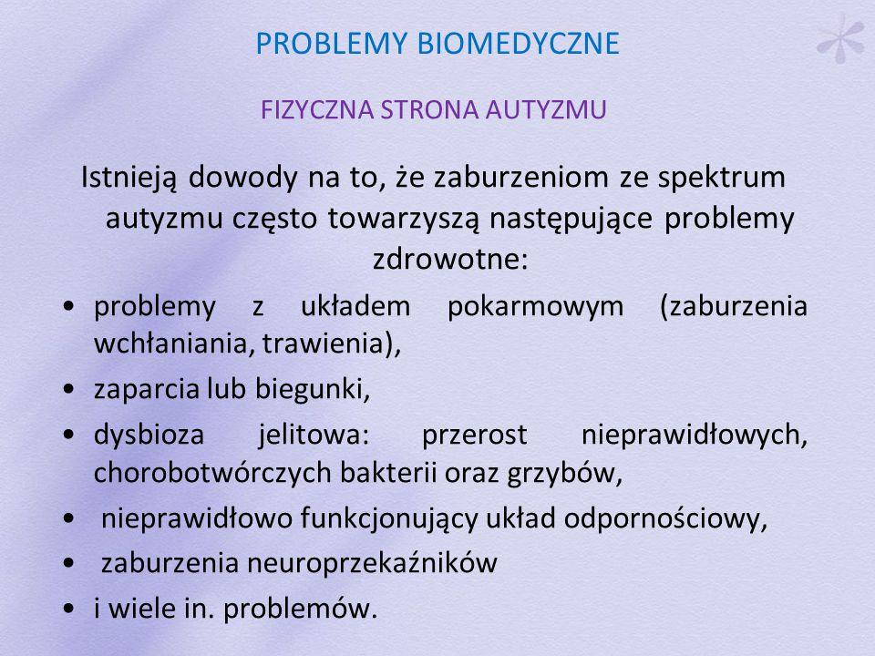 PROBLEMY BIOMEDYCZNE FIZYCZNA STRONA AUTYZMU Istnieją dowody na to, że zaburzeniom ze spektrum autyzmu często towarzyszą następujące problemy zdrowotne: problemy z układem pokarmowym (zaburzenia wchłaniania, trawienia), zaparcia lub biegunki, dysbioza jelitowa: przerost nieprawidłowych, chorobotwórczych bakterii oraz grzybów, nieprawidłowo funkcjonujący układ odpornościowy, zaburzenia neuroprzekaźników i wiele in.