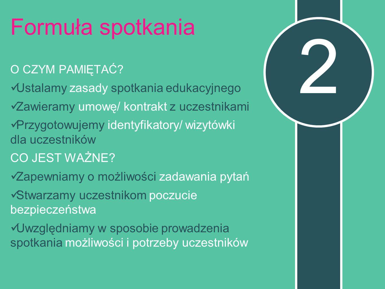 Formuła spotkania O CZYM PAMIĘTAĆ.