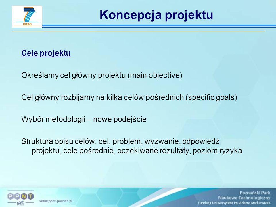 Cele projektu Określamy cel główny projektu (main objective) Cel główny rozbijamy na kilka celów pośrednich (specific goals) Wybór metodologii – nowe