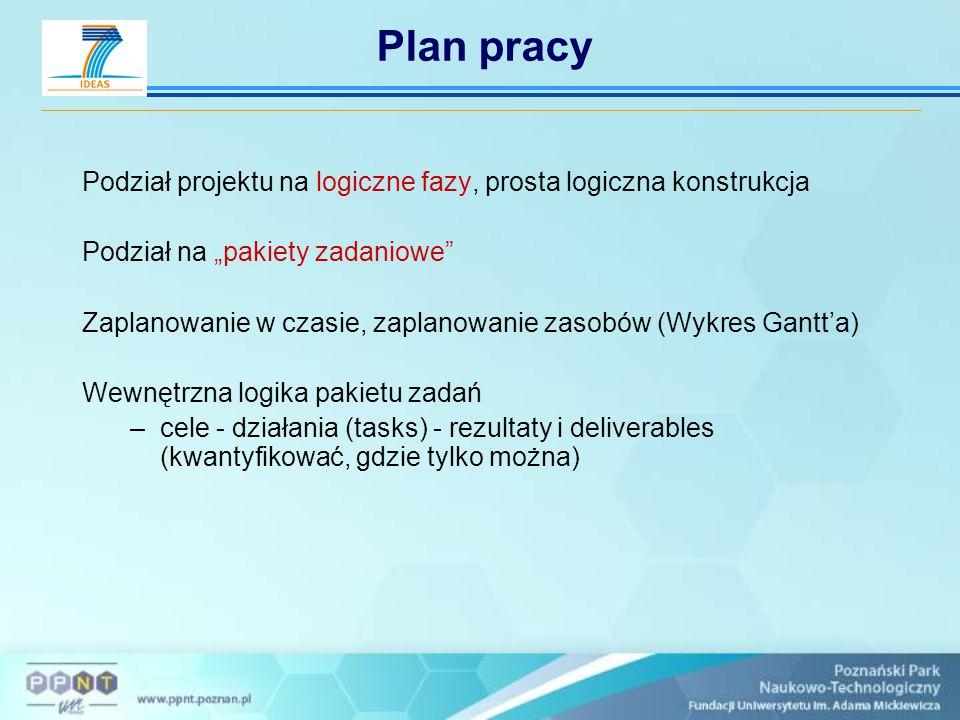 """Podział projektu na logiczne fazy, prosta logiczna konstrukcja Podział na """"pakiety zadaniowe"""" Zaplanowanie w czasie, zaplanowanie zasobów (Wykres Gant"""