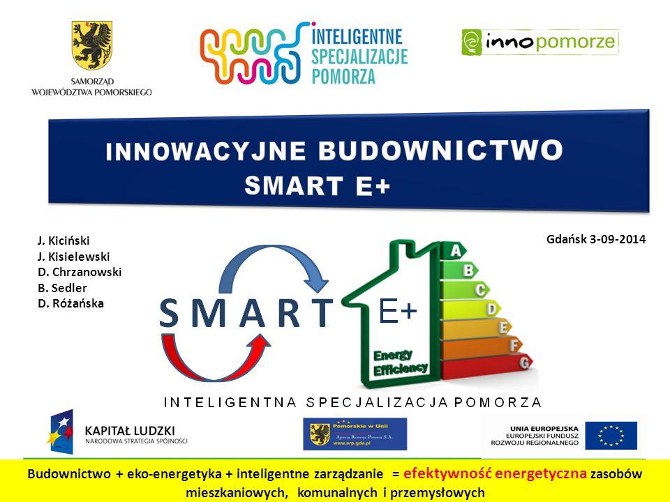 Budownictwo + eko-energetyka + inteligentne zarządzanie = efektywność energetyczna zasobów mieszkaniowych, komunalnych i przemysłowych Gdańsk 3-09-2014 J.