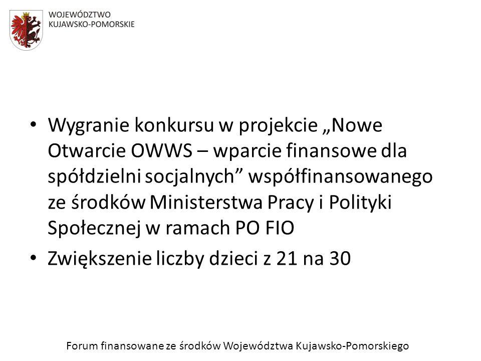 """Forum finansowane ze środków Województwa Kujawsko-Pomorskiego Wygranie konkursu w projekcie """"Nowe Otwarcie OWWS – wparcie finansowe dla spółdzielni so"""