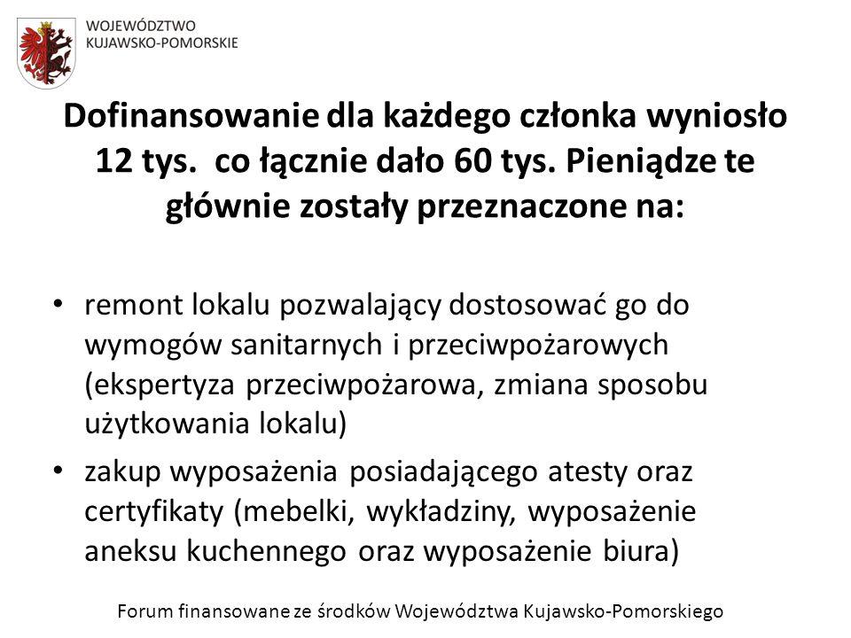 Forum finansowane ze środków Województwa Kujawsko-Pomorskiego Dofinansowanie dla każdego członka wyniosło 12 tys. co łącznie dało 60 tys. Pieniądze te