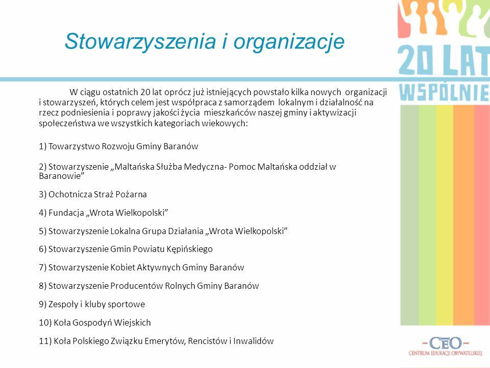 Stowarzyszenia i organizacje W ciągu ostatnich 20 lat oprócz już istniejących powstało kilka nowych organizacji i stowarzyszeń, których celem jest wsp