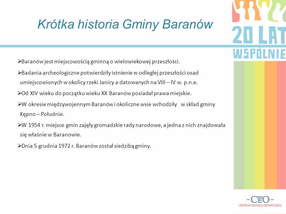 Baranów jest miejscowością gminną o wielowiekowej przeszłości.  Badania archeologiczne potwierdziły istnienie w odległej przeszłości osad umiejscow