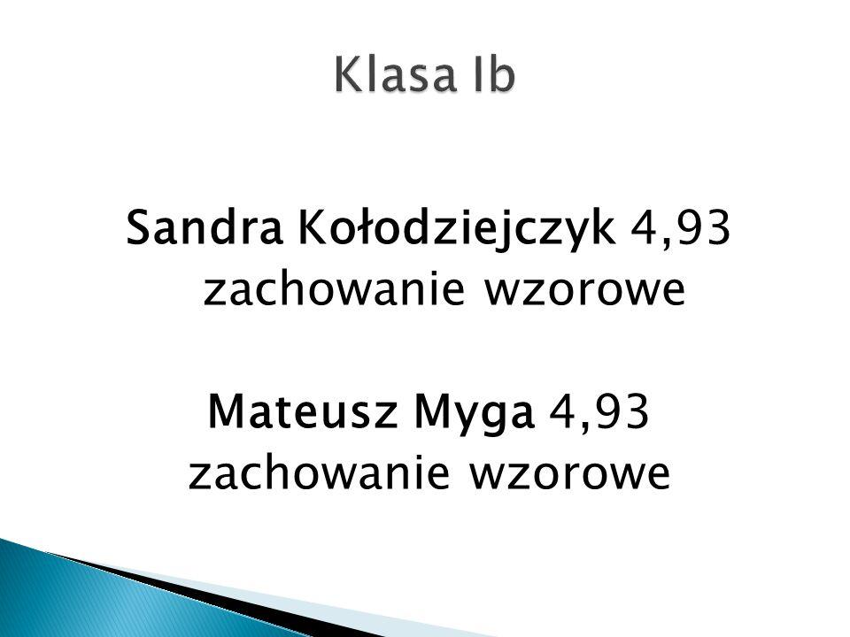 Sandra Kołodziejczyk 4,93 zachowanie wzorowe Mateusz Myga 4,93 zachowanie wzorowe