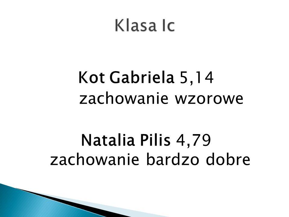 Kot Gabriela 5,14 zachowanie wzorowe Natalia Pilis 4,79 zachowanie bardzo dobre