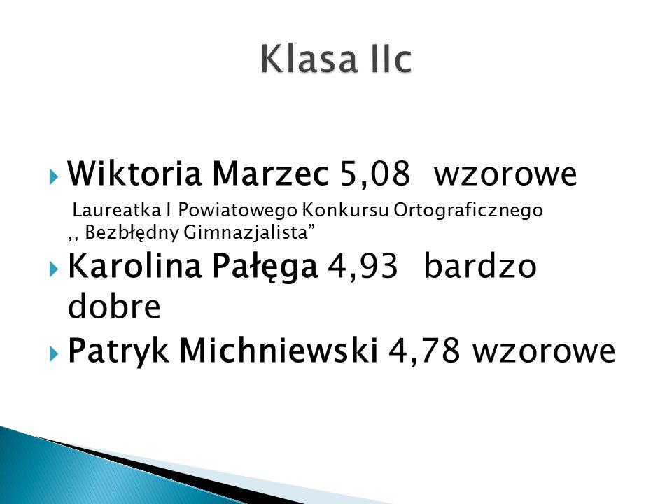  Wiktoria Marzec 5,08 wzorowe Laureatka I Powiatowego Konkursu Ortograficznego,, Bezbłędny Gimnazjalista  Karolina Pałęga 4,93 bardzo dobre  Patryk Michniewski 4,78 wzorowe