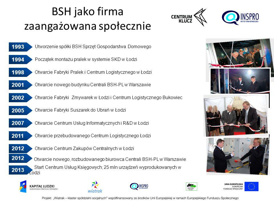 BSH jako firma zaangażowana społecznie Utworzenie spółki BSH Sprzęt Gospodarstwa Domowego 1993 Początek montażu pralek w systemie SKD w Łodzi 1994 Otw