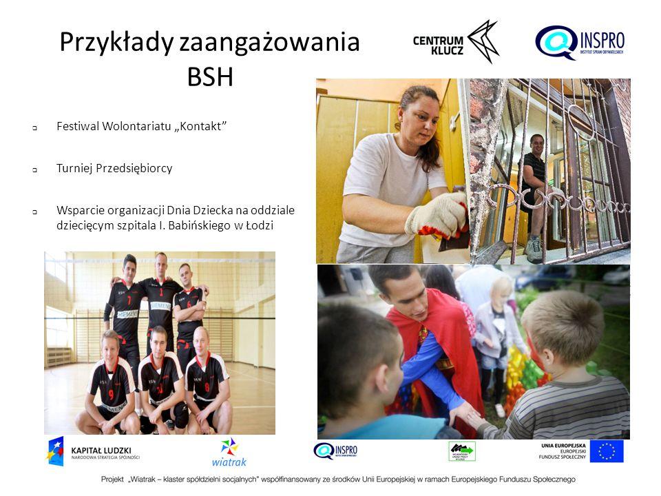 """ Festiwal Wolontariatu """"Kontakt""""  Turniej Przedsiębiorcy  Wsparcie organizacji Dnia Dziecka na oddziale dziecięcym szpitala I. Babińskiego w Łodzi"""