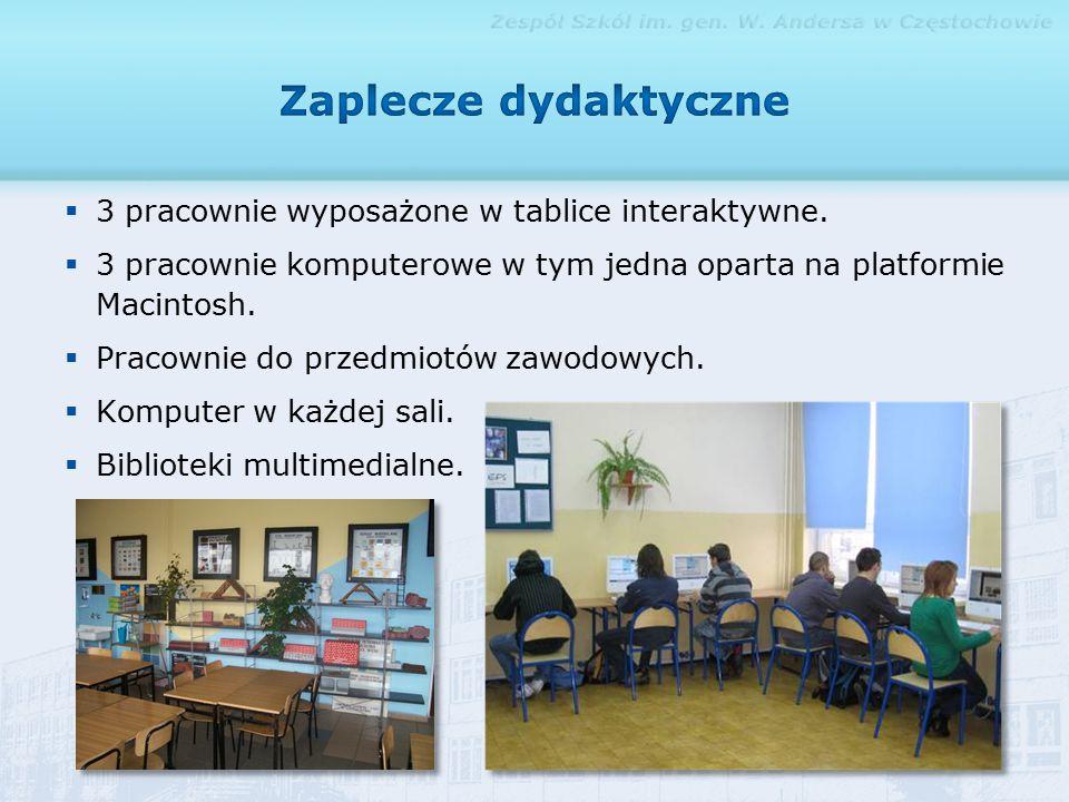  3 pracownie wyposażone w tablice interaktywne.