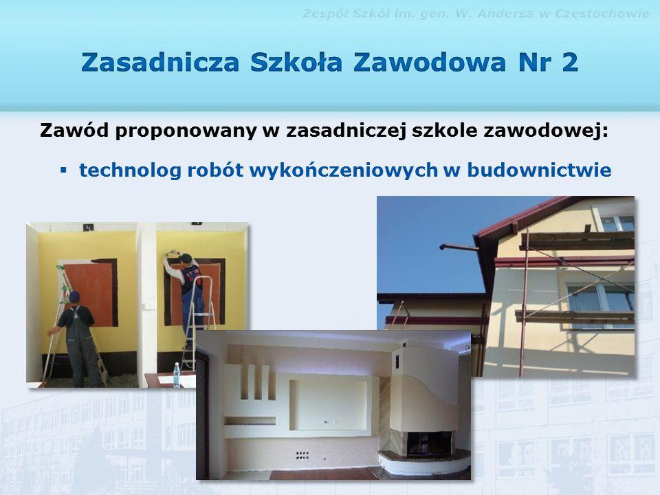 Zawód proponowany w zasadniczej szkole zawodowej:  technolog robót wykończeniowych w budownictwie