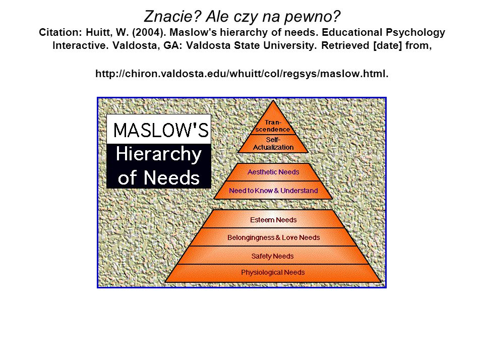 Znacie? Ale czy na pewno? Citation: Huitt, W. (2004). Maslow's hierarchy of needs. Educational Psychology Interactive. Valdosta, GA: Valdosta State Un