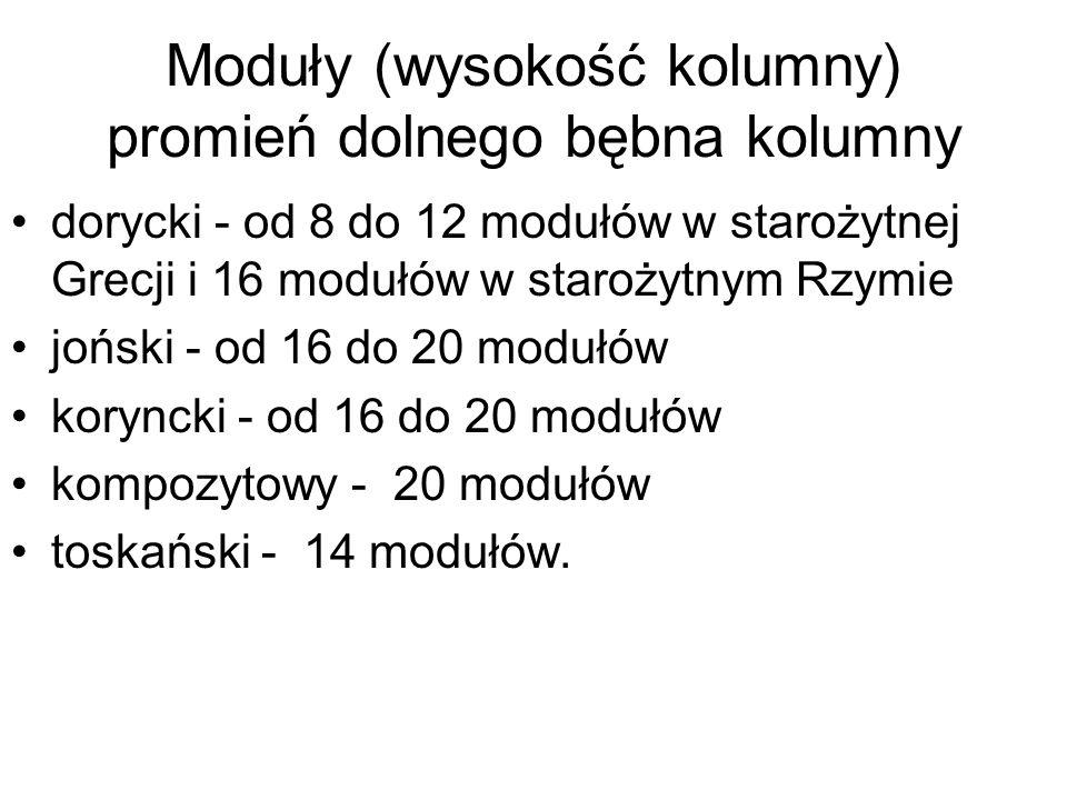 Moduły (wysokość kolumny) promień dolnego bębna kolumny dorycki - od 8 do 12 modułów w starożytnej Grecji i 16 modułów w starożytnym Rzymie joński - od 16 do 20 modułów koryncki - od 16 do 20 modułów kompozytowy - 20 modułów toskański - 14 modułów.