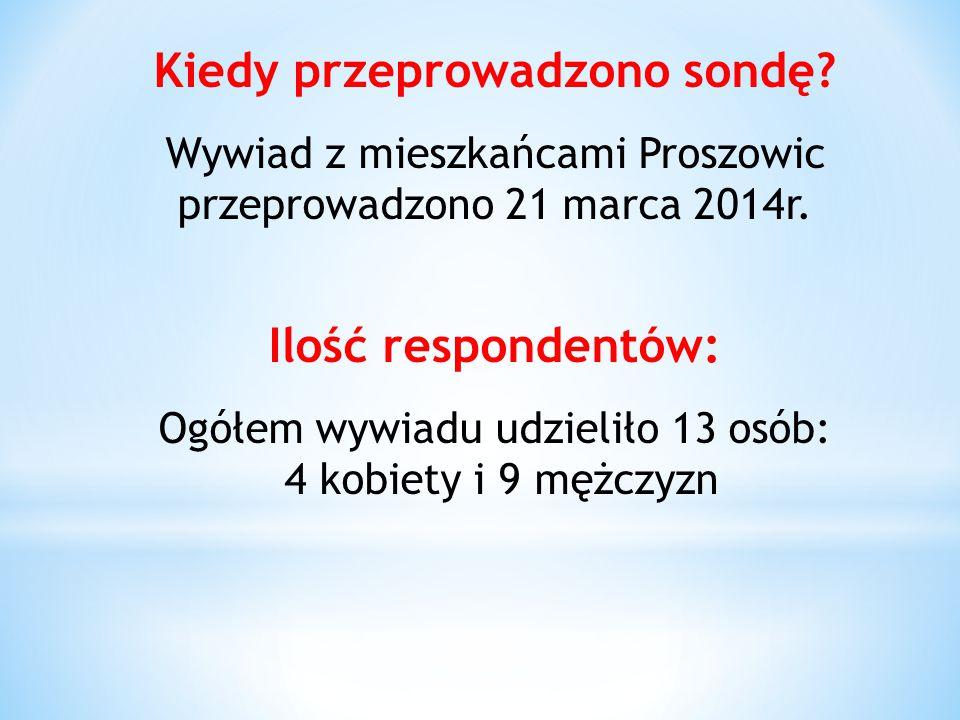 Kiedy przeprowadzono sondę. Wywiad z mieszkańcami Proszowic przeprowadzono 21 marca 2014r.