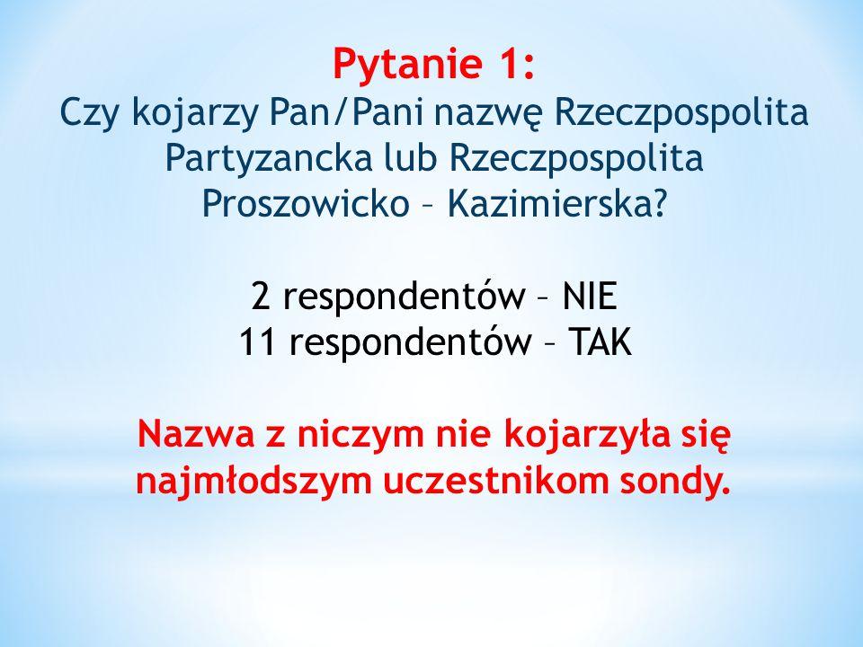 Pytanie 1: Czy kojarzy Pan/Pani nazwę Rzeczpospolita Partyzancka lub Rzeczpospolita Proszowicko – Kazimierska.