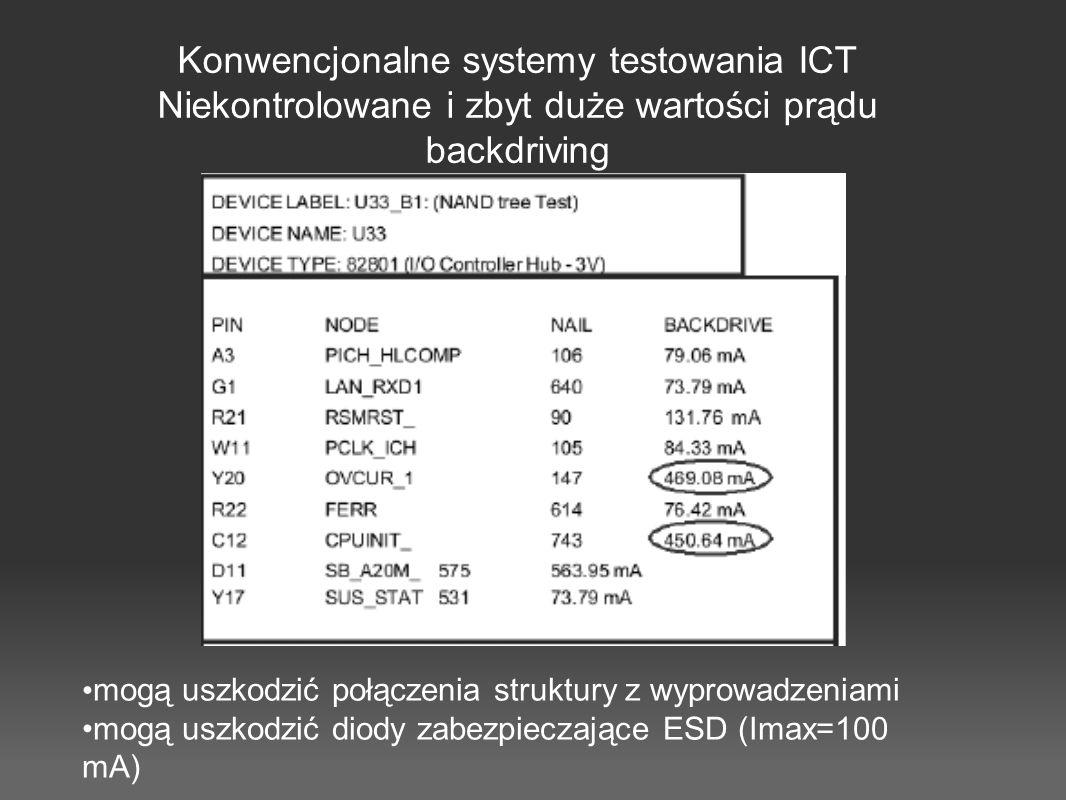 Konwencjonalne systemy testowania ICT Niekontrolowane i zbyt duże wartości prądu backdriving mogą uszkodzić połączenia struktury z wyprowadzeniami mog