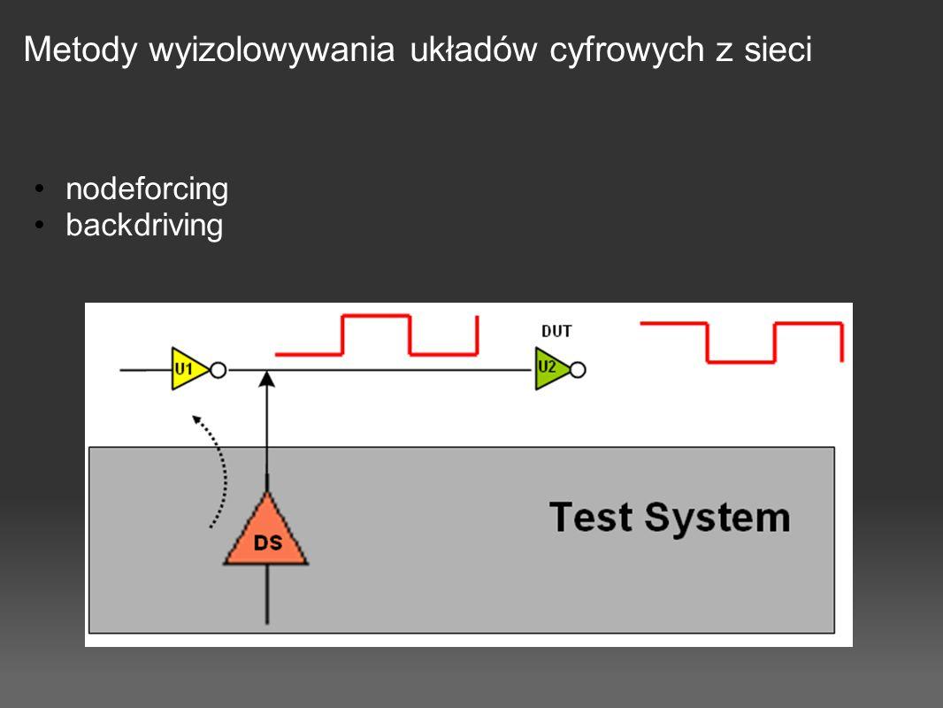 Metody wyizolowywania układów cyfrowych z sieci nodeforcing backdriving