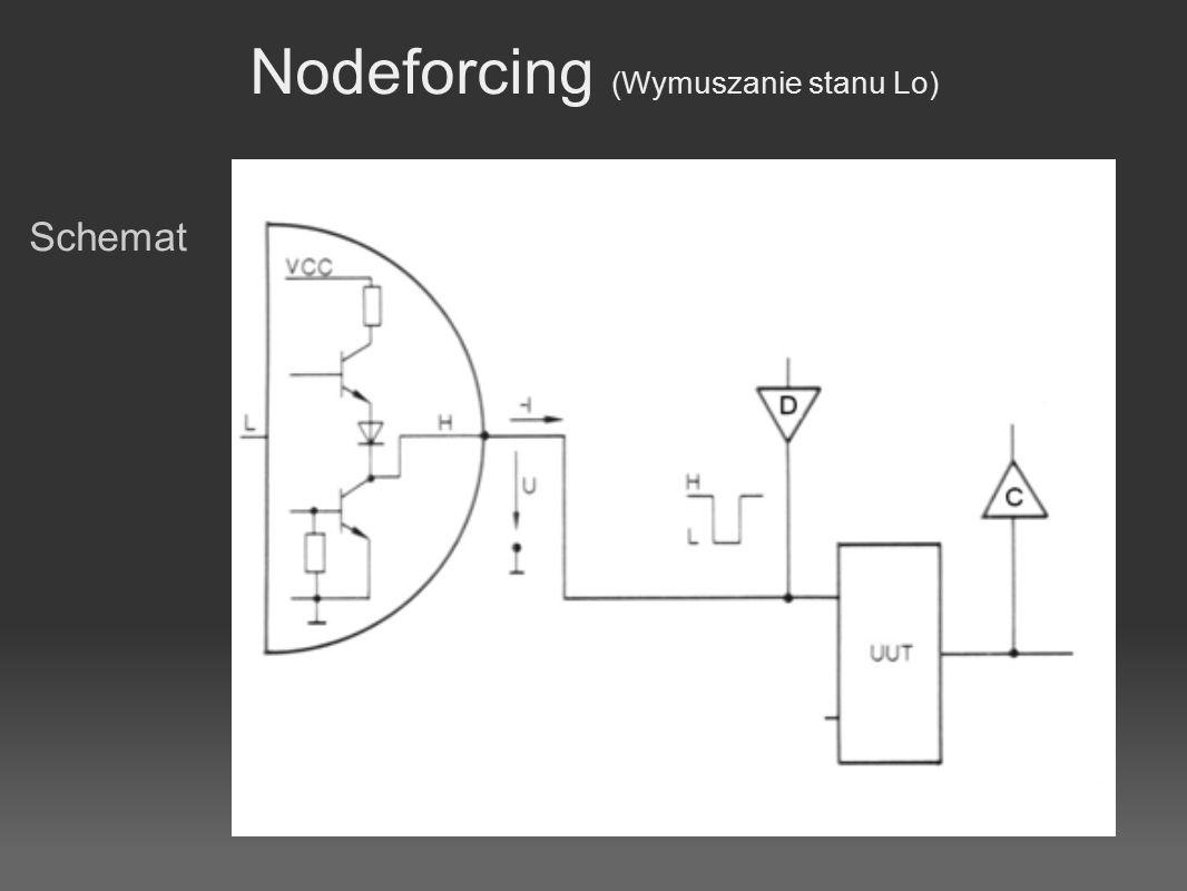 Nodeforcing (Wymuszanie stanu Lo) Schemat
