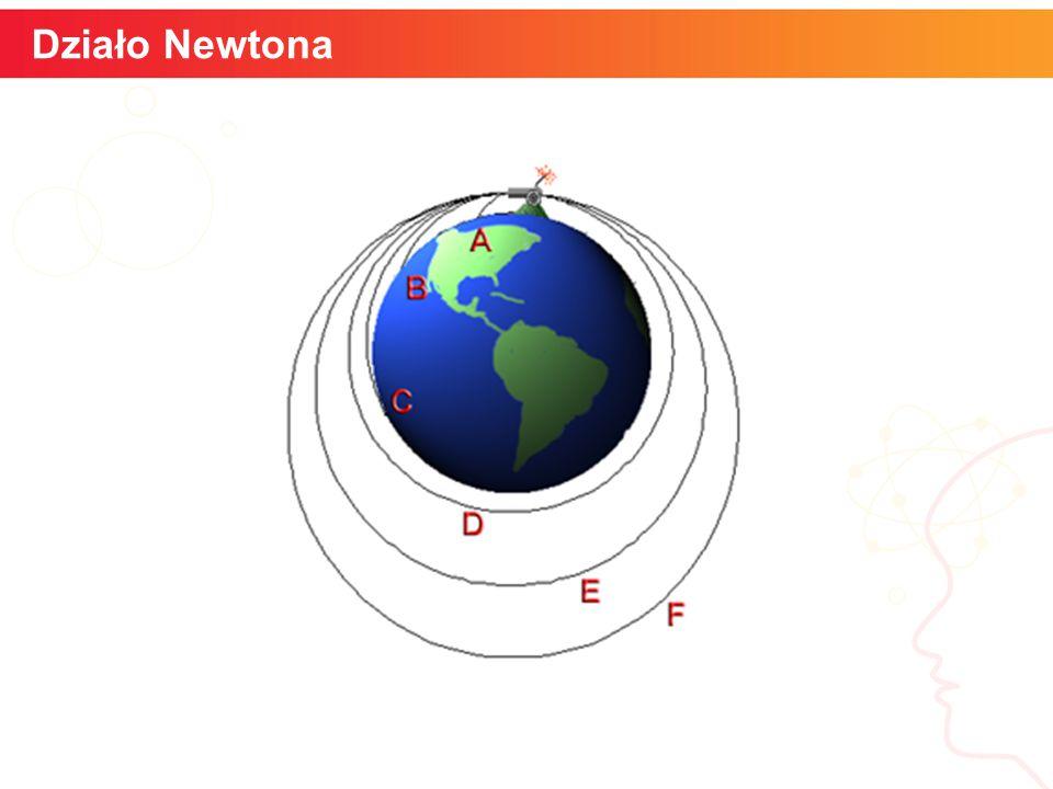 Skąd takie a nie inne kształty orbit.
