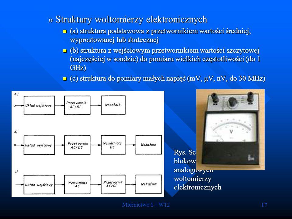 Miernictwo 1 – W1217 »Struktury woltomierzy elektronicznych (a) struktura podstawowa z przetwornikiem wartości średniej, wyprostowanej lub skutecznej