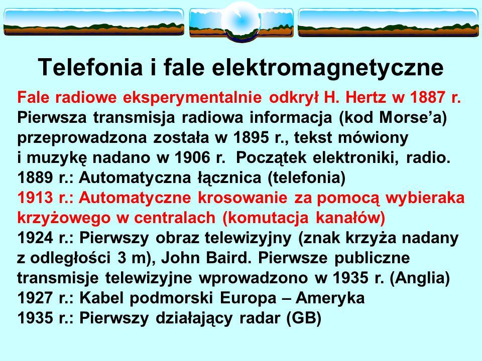 Telefonia i fale elektromagnetyczne Fale radiowe eksperymentalnie odkrył H.