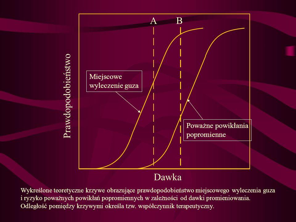 Prawdopodobieństwo Dawka A B Miejscowe wyleczenie guza Poważne powikłania popromienne Wykreślone teoretyczne krzywe obrazujące prawdopodobieństwo miej