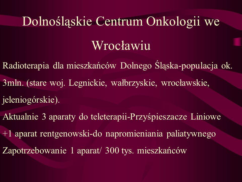 Dolnośląskie Centrum Onkologii we Wrocławiu Radioterapia dla mieszkańców Dolnego Śląska-populacja ok. 3mln. (stare woj. Legnickie, wałbrzyskie, wrocła