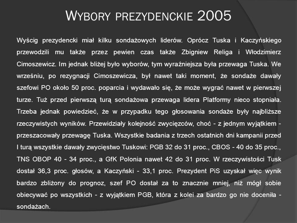 W YBORY PREZYDENCKIE 2005 Wyścig prezydencki miał kilku sondażowych liderów.