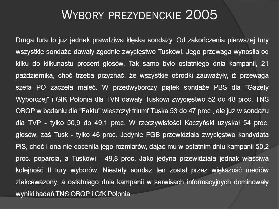 W YBORY PREZYDENCKIE 2005 Druga tura to już jednak prawdziwa klęska sondaży.