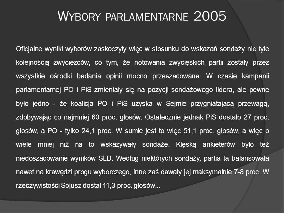 W YBORY PARLAMENTARNE 2005 Oficjalne wyniki wyborów zaskoczyły więc w stosunku do wskazań sondaży nie tyle kolejnością zwycięzców, co tym, że notowania zwycięskich partii zostały przez wszystkie ośrodki badania opinii mocno przeszacowane.