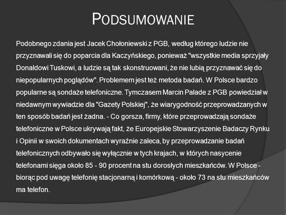 P ODSUMOWANIE Podobnego zdania jest Jacek Chołoniewski z PGB, według którego ludzie nie przyznawali się do poparcia dla Kaczyńskiego, ponieważ wszystkie media sprzyjały Donaldowi Tuskowi, a ludzie są tak skonstruowani, że nie lubią przyznawać się do niepopularnych poglądów .