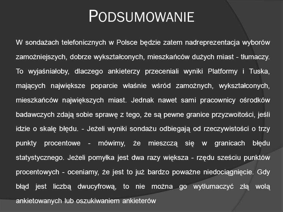 P ODSUMOWANIE W sondażach telefonicznych w Polsce będzie zatem nadreprezentacja wyborów zamożniejszych, dobrze wykształconych, mieszkańców dużych miast - tłumaczy.