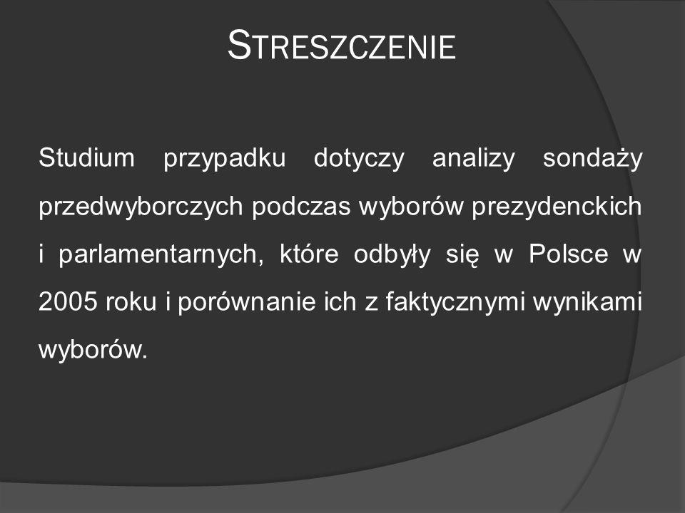 S TRESZCZENIE Studium przypadku dotyczy analizy sondaży przedwyborczych podczas wyborów prezydenckich i parlamentarnych, które odbyły się w Polsce w 2005 roku i porównanie ich z faktycznymi wynikami wyborów.