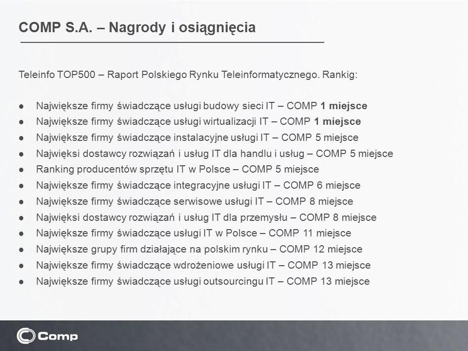 Teleinfo TOP500 – Raport Polskiego Rynku Teleinformatycznego.