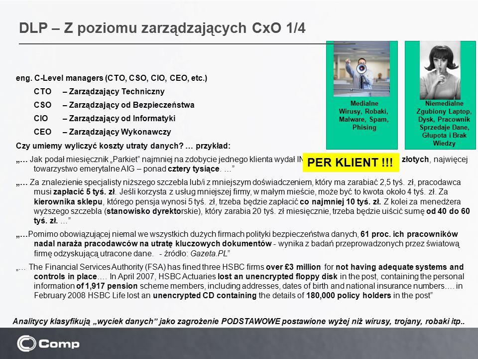 eng. C-Level managers (CTO, CSO, CIO, CEO, etc.) CTO– Zarządzający Techniczny CSO– Zarządzający od Bezpieczeństwa CIO– Zarządzający od Informatyki CEO