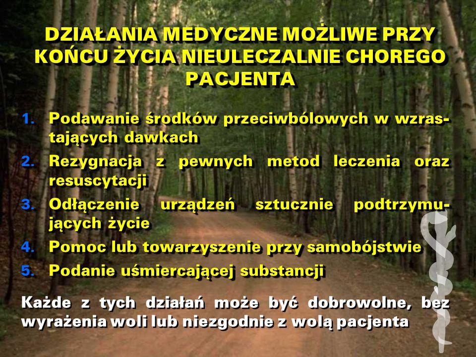 EUTANAZJA CZYNNA PRAWODAWSTWO POLSKIE art.150 k.k.
