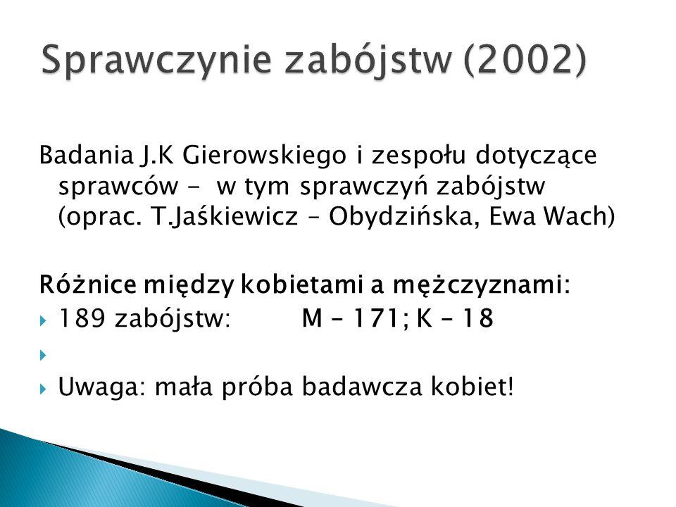 Badania J.K Gierowskiego i zespołu dotyczące sprawców - w tym sprawczyń zabójstw (oprac. T.Jaśkiewicz – Obydzińska, Ewa Wach) Różnice między kobietami